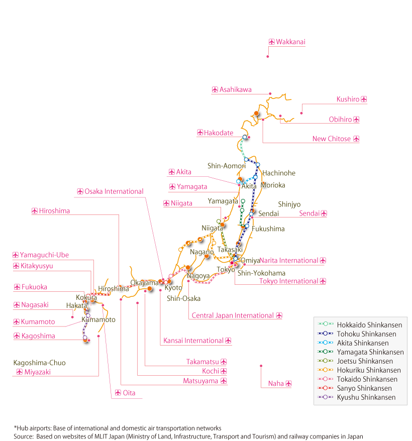 Logistics Information | Investing in Japan's local regions