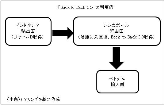 Back to back co back to back co yelopaper Choice Image