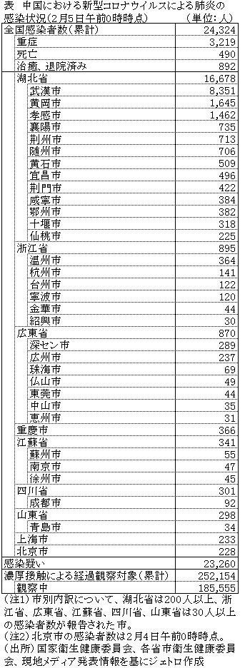 中国 マスク 輸出 規制