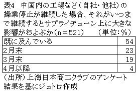 日本 ウイルス 中国 コロナ 新型ウイルスで「教育が止まりかねない」日本。止めない中国。浮上した「オンライン教育格差」
