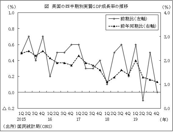 日本 gdp 推移